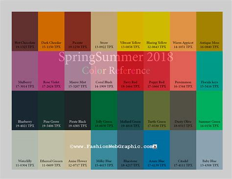 colour trends ss2018 trend forecasting on pantone canvas gallery