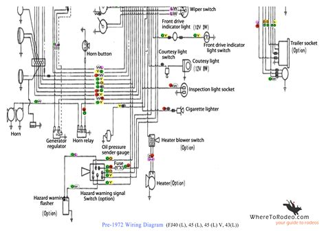 1972 fj40 wiring harness 1972 fj40 fuse box wiring diagram