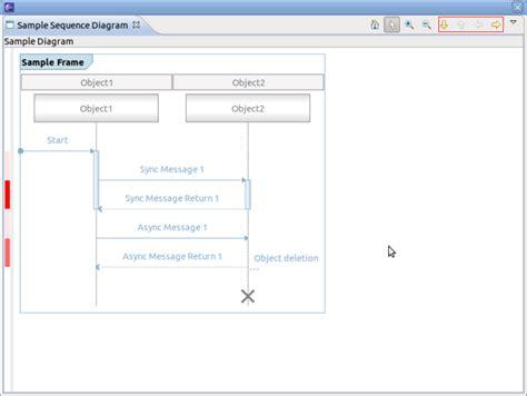 sequence diagram tool eclipse tmf developer guide uml2 sequence diagram framework
