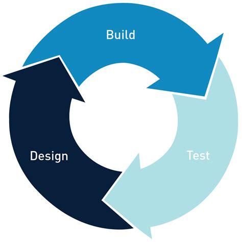 design defect definition pivotal youna yang