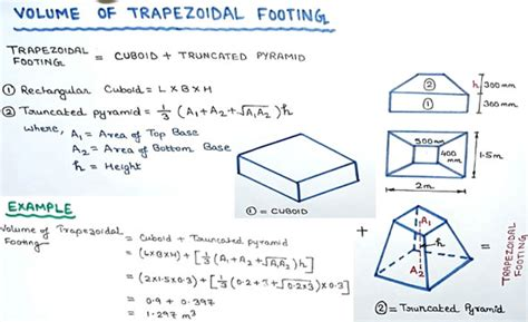 volume of trapezoidal section marvelous estimate house construction cost 8 volume of