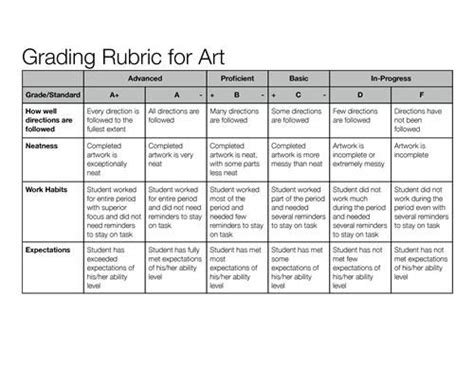 printable art rubric 10 best images about art assessments rubrics on pinterest