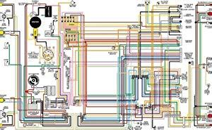 amazoncom    ford bronco color wiring diagram automotive