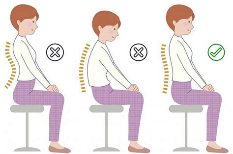 Proper Chair Posture by The About Sitting And Your Health And What To Do