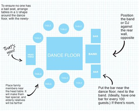 plan  wedding reception layout threeknotz