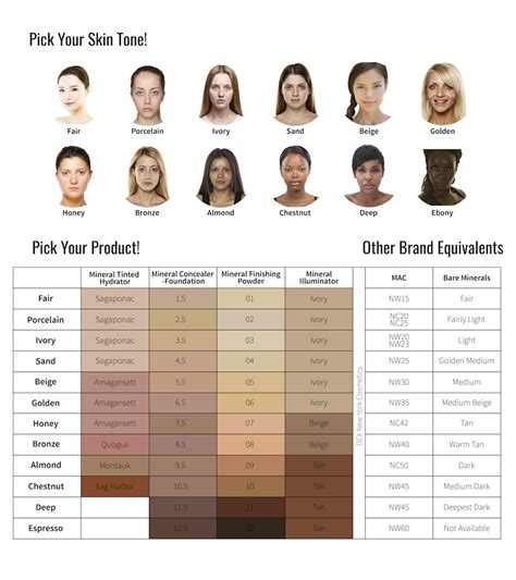 types of skin color skin tone chart hair color skin tone chart 393646 hair