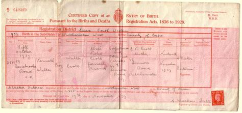 full birth certificate extract meaning old rare books on cd genealogy family history