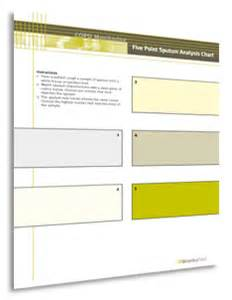phlegm color chart copd phlegm color quotes