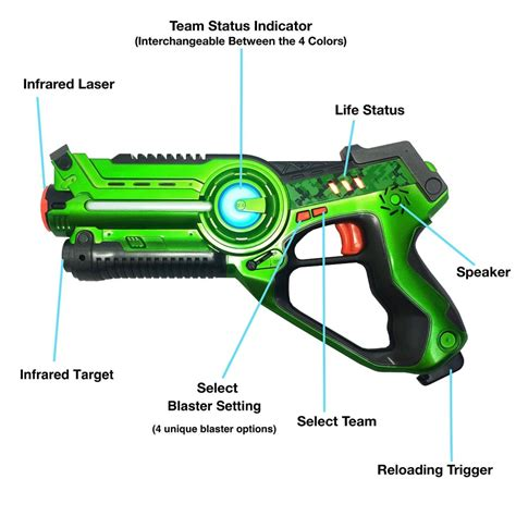 best layout laser the best laser tag set mytop10bestsellers