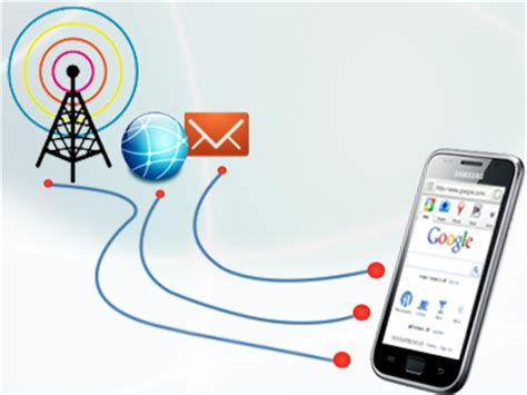 network mobile aurotechno mobile network how the world gets connected