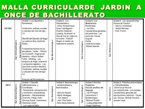 nuevo diseo curricular ministerio de educacion venezuela 2016 maya curricular 2016 ministerio de educacio diseo