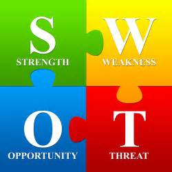 a swot analysis template for the overwhelmed marketer