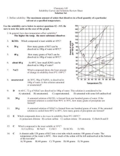Solubility Curve Worksheet Answers by Solubility Curve Worksheet