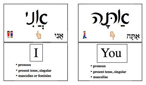printable hebrew alphabet flash cards free all worksheets 187 learn hebrew worksheets printable