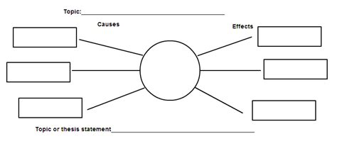 Graphic Organizer Education With Technology Harry G Tuttle Thinking Web Template