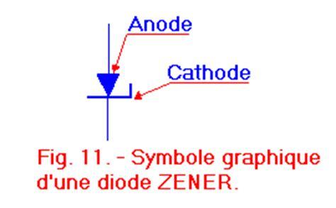 effet avalanche diode semi conducteurs quot 6 232 me partie quot l effet zener capacit 201 de la jonction