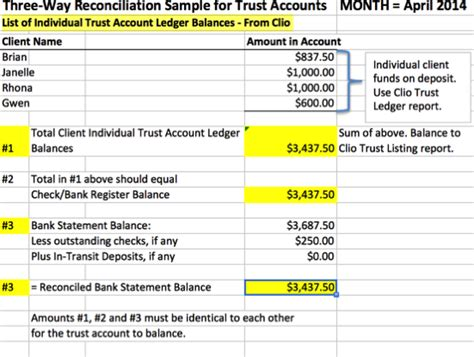 trust account reconciliation template sle spreadsheet