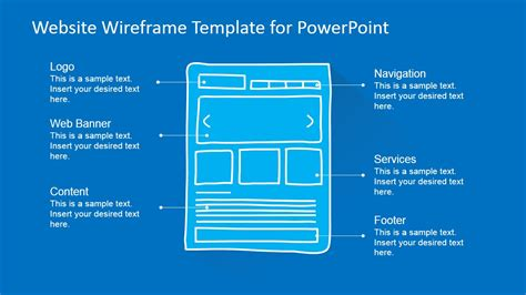 Website Wireframe Template For Powerpoint Slidemodel Powerpoint Websites Free