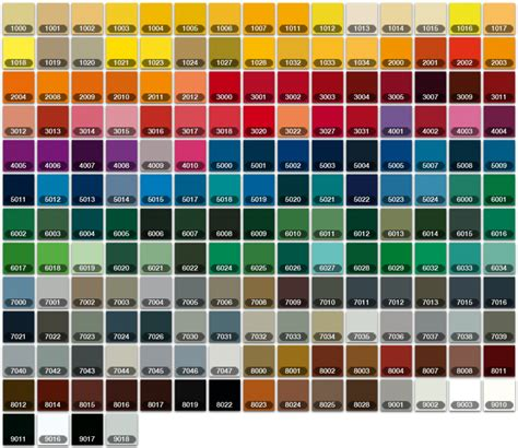 %name Paint Colors For Cars   Spies Hecker car paint for sale   Global Finish UK