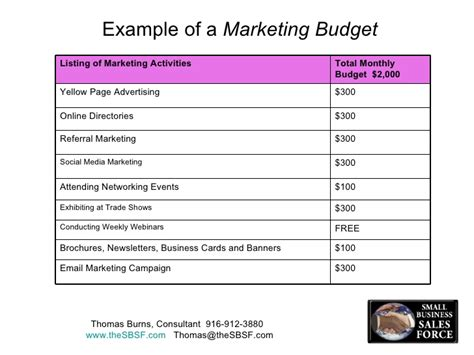 sales and marketing budget template fantastic marketing budget plan template ideas exle