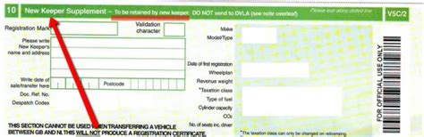 Car Green Slip by Buying A Car Privately Free How To Guide From Used Car