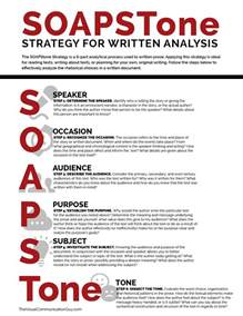 Soapstone Chart Soapstone Strategy For Written Analysis The Visual