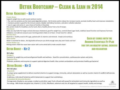 Arbonne 28 Day Detox Diet Recipes by Arbonne 28 Day Detox Arbonne Aimee Hotmail Co Uk Arbonne