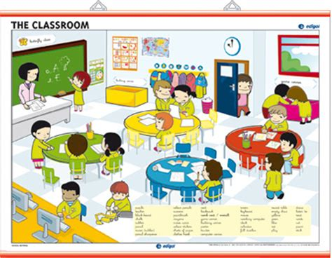 how to differentiate in academically diverse classrooms 3rd edition learning environment differentiated all
