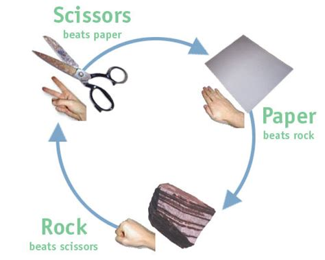 How To Make A Paper Rock - related keywords suggestions for rockpaperscissors