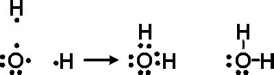 dot diagram for h2o what is the electron dot structure of water molecule