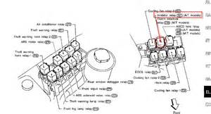 nissan sentra fuse box description get free image about wiring diagram