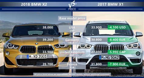 bmw x1 germany bmw x2 vs bmw x1 which one to choose