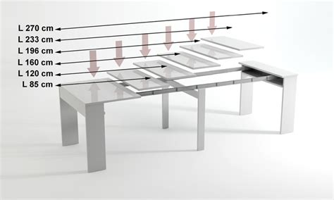 Extensible Table console extensible groupon shopping