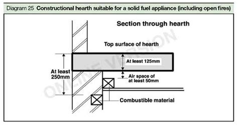 Fireplace Regulations Uk by Building Regulations For Stove And Flue Installations