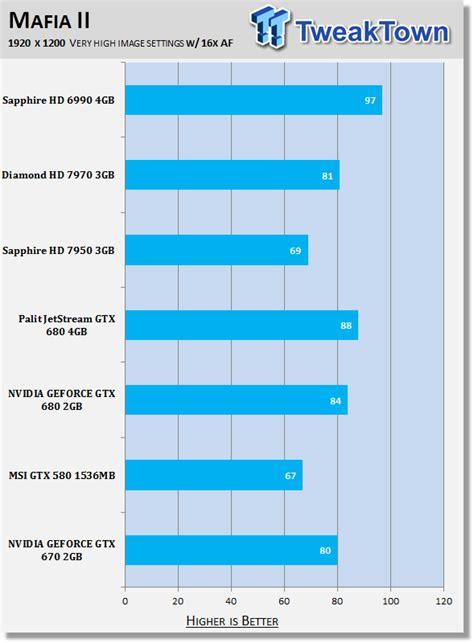 Logitech Pro 4000 Windows 7 Drivers