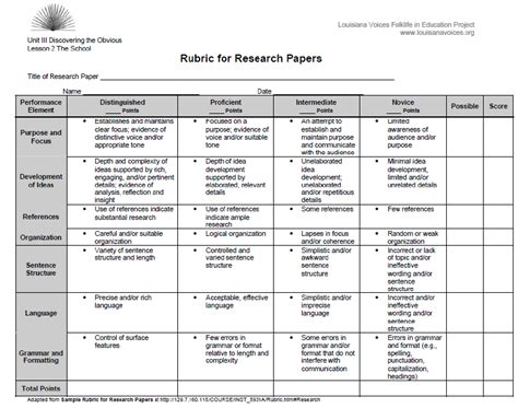Political Science Research Paper Rubric by Political Science Research Paper Rubric
