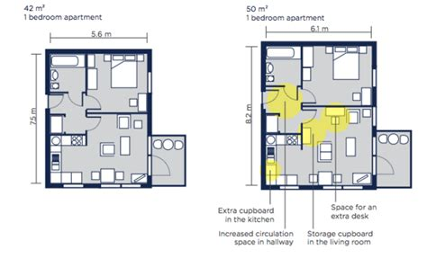 size of 2 bedroom apartment life in a windowless box the vertical slums of melbourne