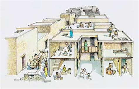 Indus Valley Civilization Drawings 48 lesser known facts about indus valley civilization
