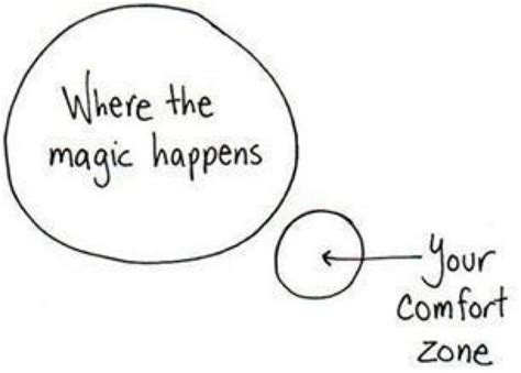 Where The Magic Happens Your Comfort Zone by Someone Is Waiting For You To Step Out Of Your Comfort Zone
