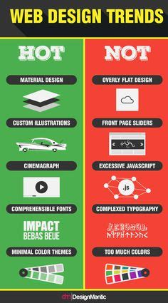 designmantic infographics 1000 ideas about user experience design on pinterest