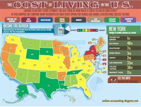 cost of living by state map cost of living an interactive map travel freak