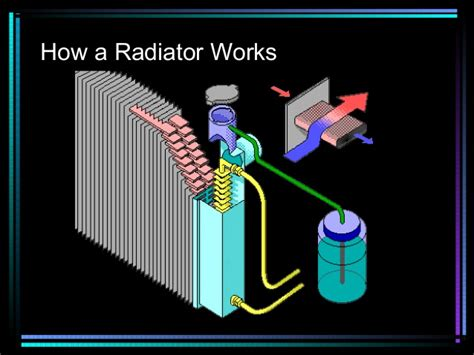 how do heat powered fans work system ppt