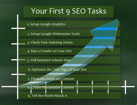 beginning seo your 9 seo tasks plus your business