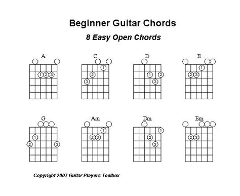 beginner guitar basic majorminor chords best 20 guitar chords for beginners ideas on