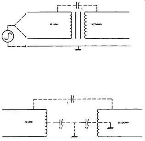 transformer coupling effect transformer coupling effect 28 images transformer coupling advantages and disadvantages 28
