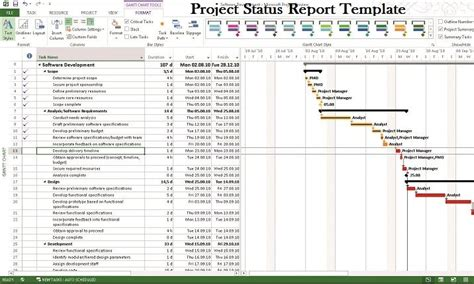 Microsoft Project Status Report Template Projectemplates Excel Project Management Templates Microsoft Project Sle Templates
