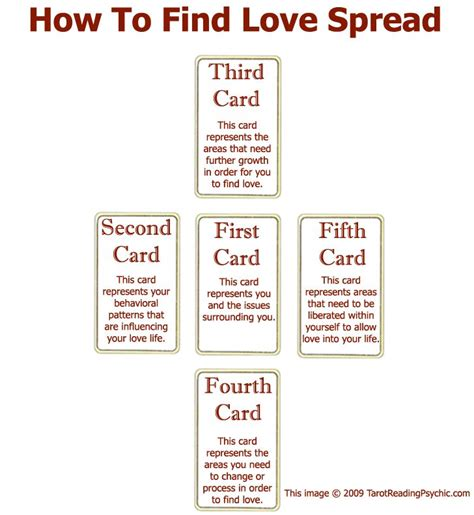 5 Ways To Find A Relationship With Your Future In by Tarot Spreads The How To Find Tarot Card Spread
