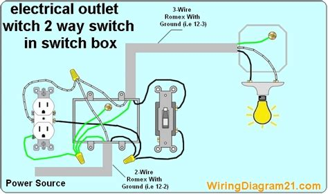 receptacle and light switch wiring diagram switch and