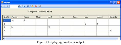 Sql Pivot Table by Sql Pivot And Table Adapter Codeproject