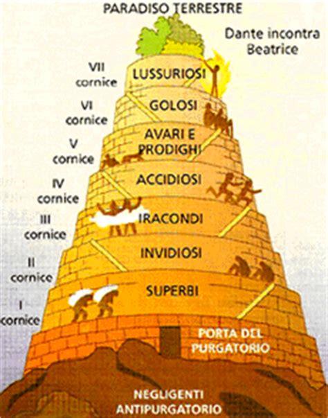 cornici purgatorio elementi irrinunciabili di cultura medievale e dantesca